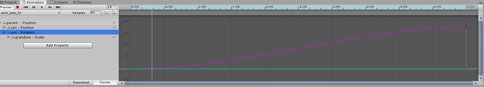 unity animation curve
